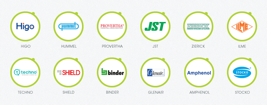 A broad & complementary brand portfolio